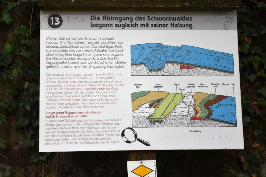 Blick auf eine kleine Informationstafel mit Schaubildern und Text zum Thema Abtragung und Hebung des Schwarzwaldes.