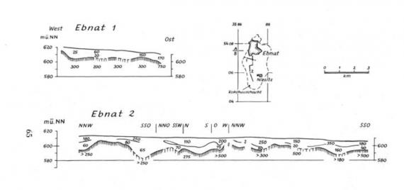 Schnittzeichnungen zweier Profile sowie Lageplan der Ebnater Karstwanne.