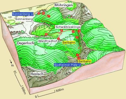 """Dreidimensionales Schaubild, das den Verlauf des geographischen Lehrpfades """"Schwälblesklinge"""" sowie dessen Umgebung über mehrere Stationen zeigt."""