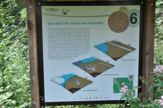 Blick auf eine bebilderte Schautafel des Naturparks Schönbuch mit dem Thema: Vom Sand der Flüsse zum Sandstein.