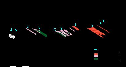 Farbige geologische Schnittzeichnung vom Odenwald bis zur Albhochfläche. Besonders aufgezeigt werden hier mögliche geologische Gefahren.