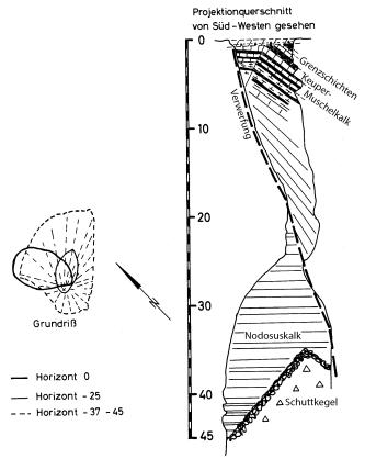 In Schwarzweiß gehaltene Zeichnung, die den Grundriss und Querschnitt des Neuen Eisinger Lochs zeigt.