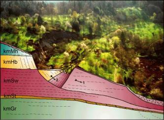 Schematisiertes, dreidimensional wirkendes Blockbild einer Rutschung. Im Vordergrund befindet sich eine Zeichnung der Rutschung, im Hintergrund ein Foto.